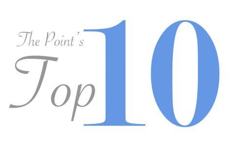 Top Ten Music Venues