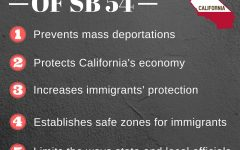 California's Identity as a Sanctuary State